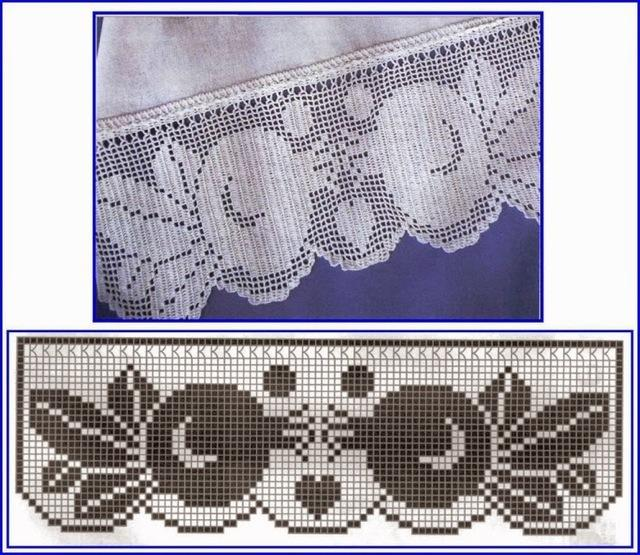 bordure avec grenades grille filet crochet