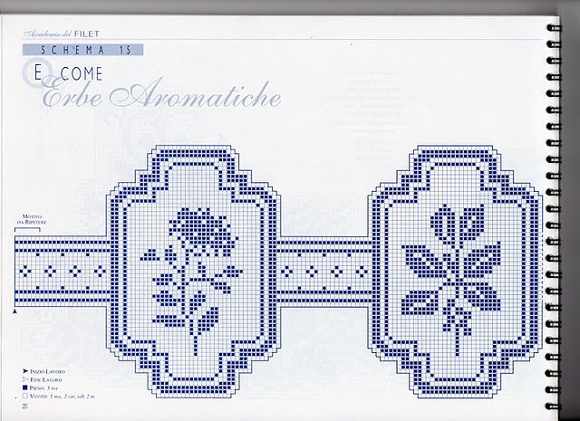 bordure filet plantes aromatiques (1)