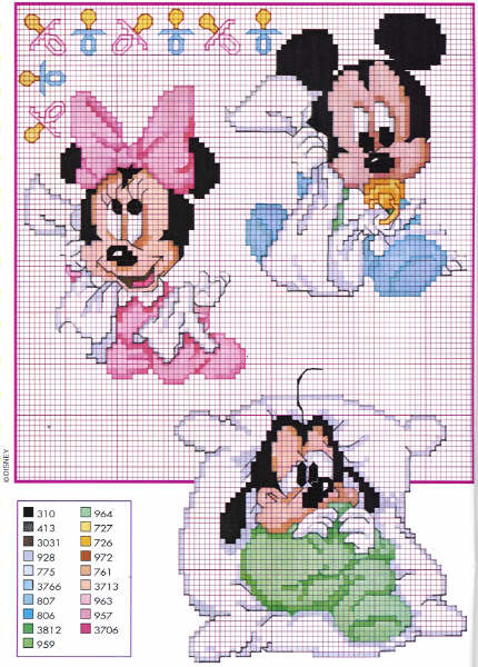 Disney bébé Mickey Minnie Mouse Dingo couvercle